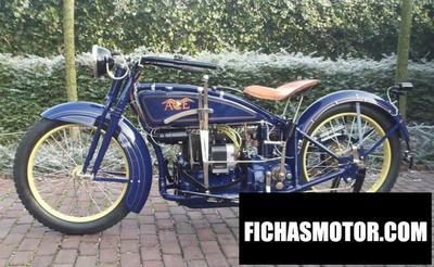 Ficha técnica Ace Standard Model 1926