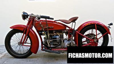 Ficha técnica Ace Standard Model 1927