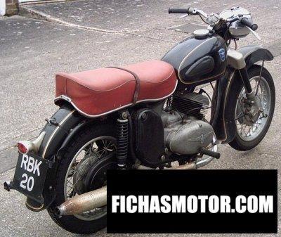 Ficha técnica Adler mbs 250 favorit 1957