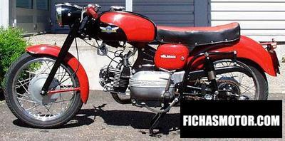 Ficha técnica Aermacchi ala bianca 175 1958