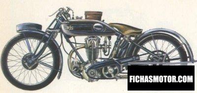 Ficha técnica Ajs g6 bigport 1928
