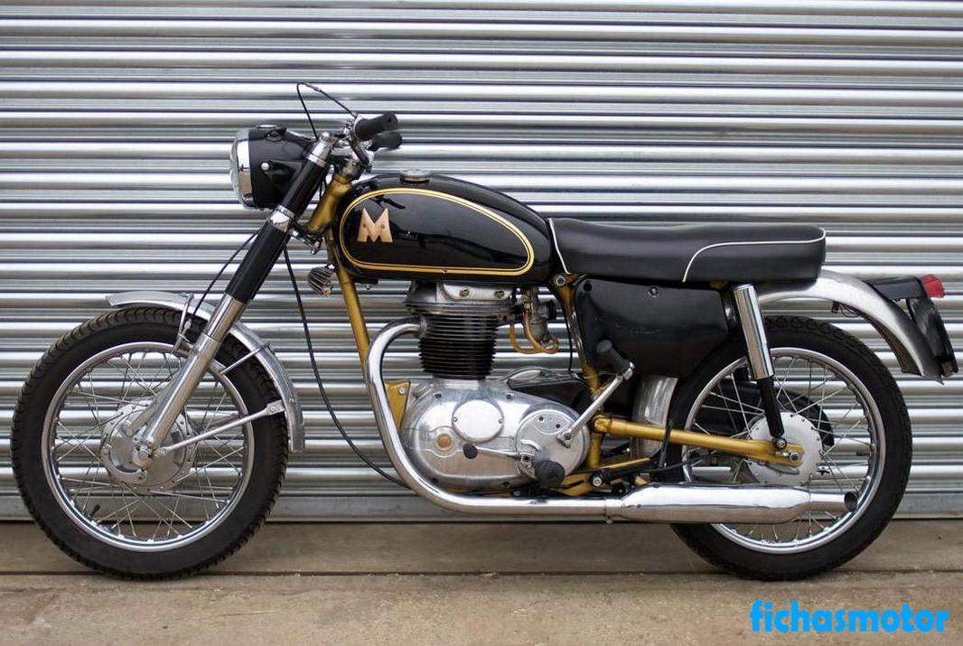 Ficha técnica Ajs Model 14 250 1964