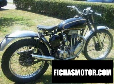Ficha técnica Ajs Model 16 350ms 1951
