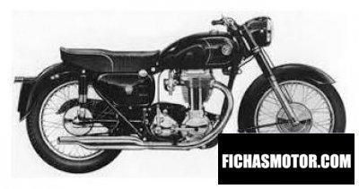 Ficha técnica Ajs Model 18 500 statesman 1965