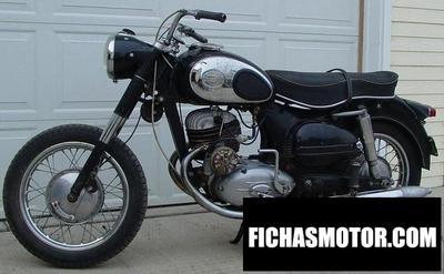 Ficha técnica Allstate sr 250 1965