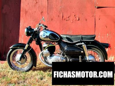 Ficha técnica Allstate sr 250 1966