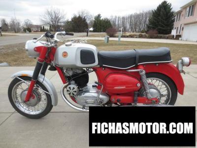 Ficha técnica Allstate sr 250 1968