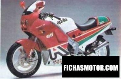 Ficha técnica Aprilia af1 125 replica 1988