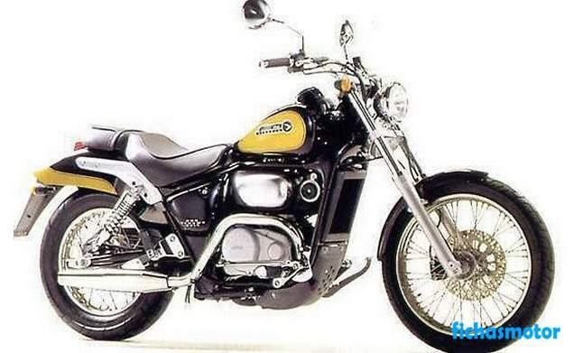 Ficha técnica Aprilia Classic 125 1997