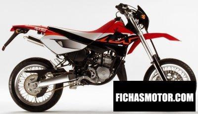 Ficha técnica Aprilia mx 125 2005