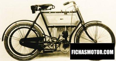 Ficha técnica Ariel 2.25 hp 1903