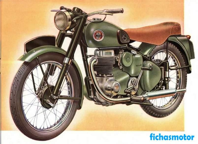 Ficha técnica Ariel lh 200 colt 1955