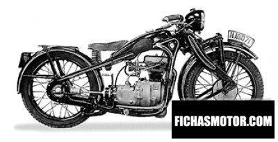 Imagen moto Bmw r2 series 5 año 1936