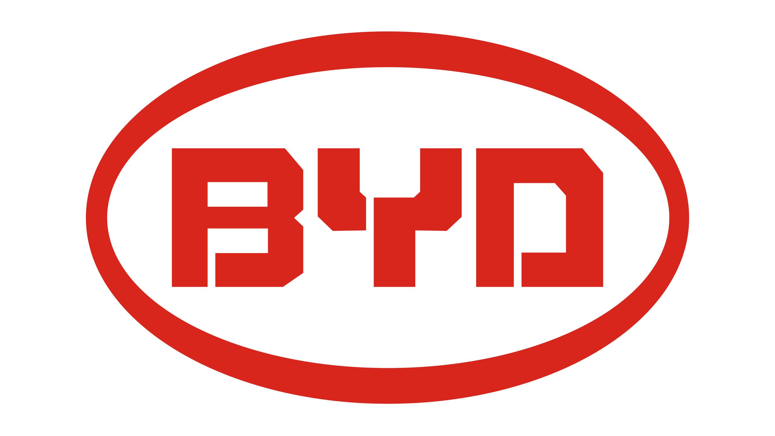 Imagen logo de BYD