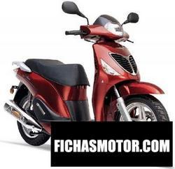 Imagen moto Cf moto 150 charm automatic 2008