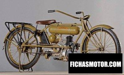 Imagen moto Cleveland lighweight engine no.286 año 1917