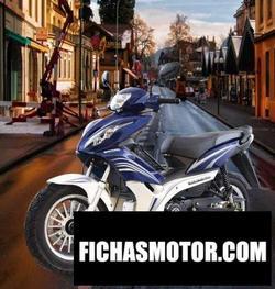 Imagen moto Dinamo Metro 2020