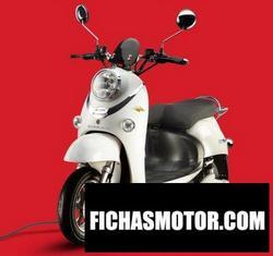 Imagen moto Evolet Polo EZ 2020