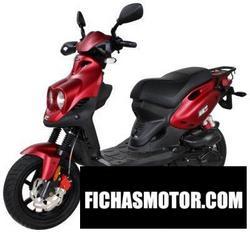 Imagen moto Genuine Scooter Roughhouse Sport 2020