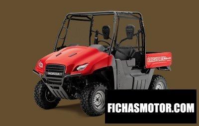 Ficha técnica Honda big red 2009