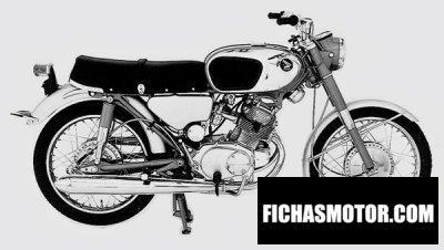 Ficha técnica Honda cb 160 1968