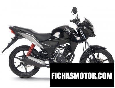 Ficha técnica Honda cb110 2013