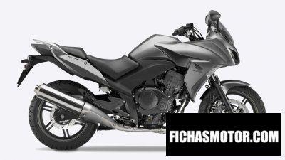 Imagen moto Honda cbf1000f año 2017
