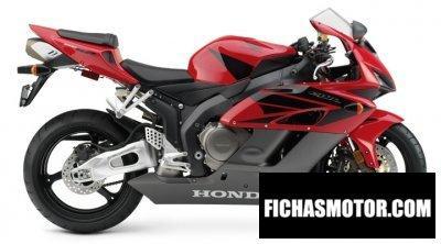 Ficha técnica Honda cbr 1000 rr 2004