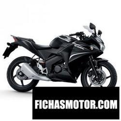 Imagen moto Honda cbr150r 2014