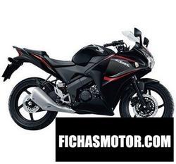 Imagen moto Honda cbr150r 2015