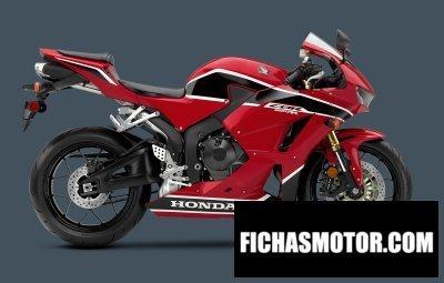 Ficha técnica Honda cbr600rr 2018