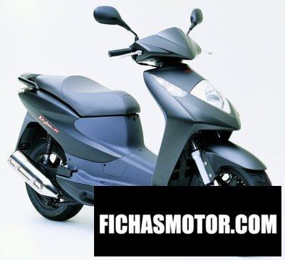 Ficha técnica Honda dylan 125 2006