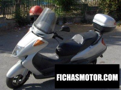 Ficha técnica Honda foresight 1999