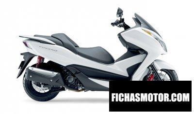 Ficha técnica Honda forza si 2015