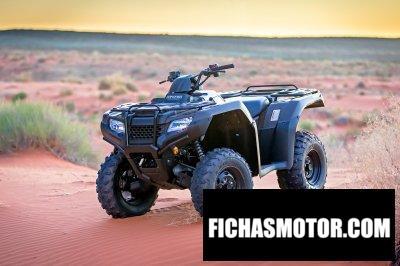 Ficha técnica Honda FourTrax Rancher 2020