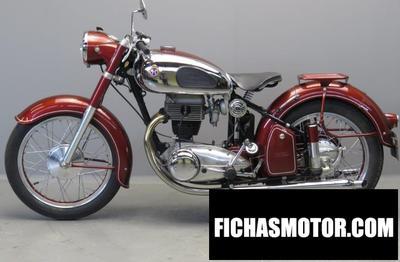 Ficha técnica Horex regina 350 1953