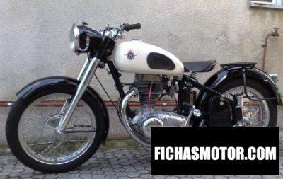Ficha técnica Horex regina 350 1956