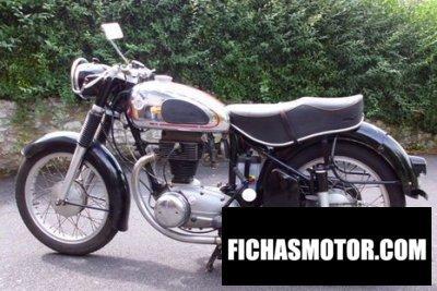 Ficha técnica Horex regina 400 1950