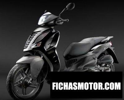 Ficha técnica Hp Power Chromel 2012