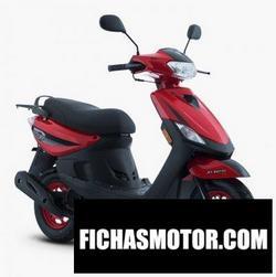 Imagen moto Italika D125 2020