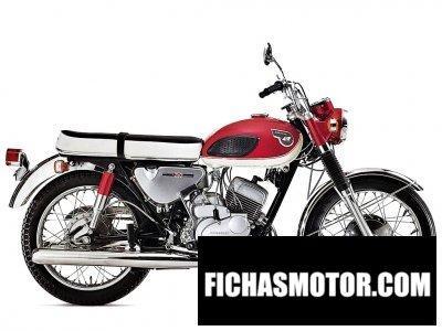 Ficha técnica Kawasaki a1 samurai 1969