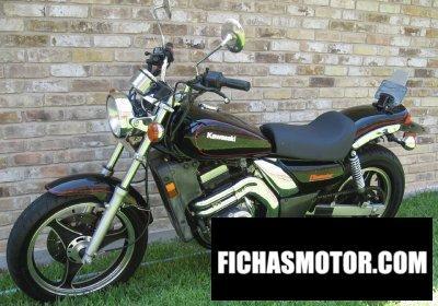 Ficha técnica Kawasaki el 250 1988