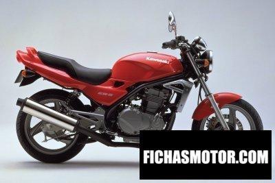 Ficha técnica Kawasaki er-5 1998