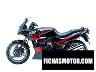 Ficha técnica Kawasaki gpz 500 s 2004