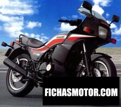 Ficha técnica Kawasaki gpz 750 1987