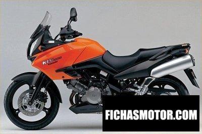 Ficha técnica Kawasaki klv 1000 2004
