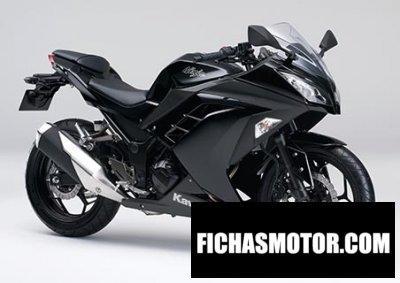 Ficha técnica Kawasaki ninja 250 2014