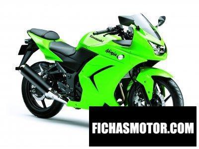 Ficha técnica Kawasaki ninja 250r 2012