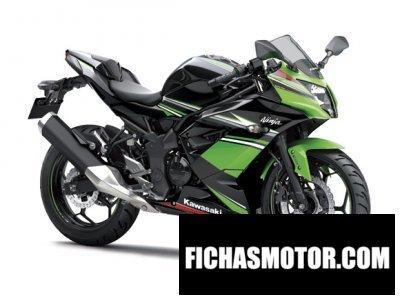 Imagen moto Kawasaki ninja 250sl año 2017