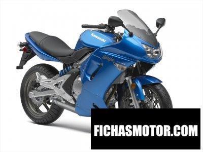 Ficha técnica Kawasaki ninja 650r 2007